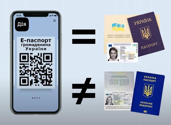 Телефон замість паспорту